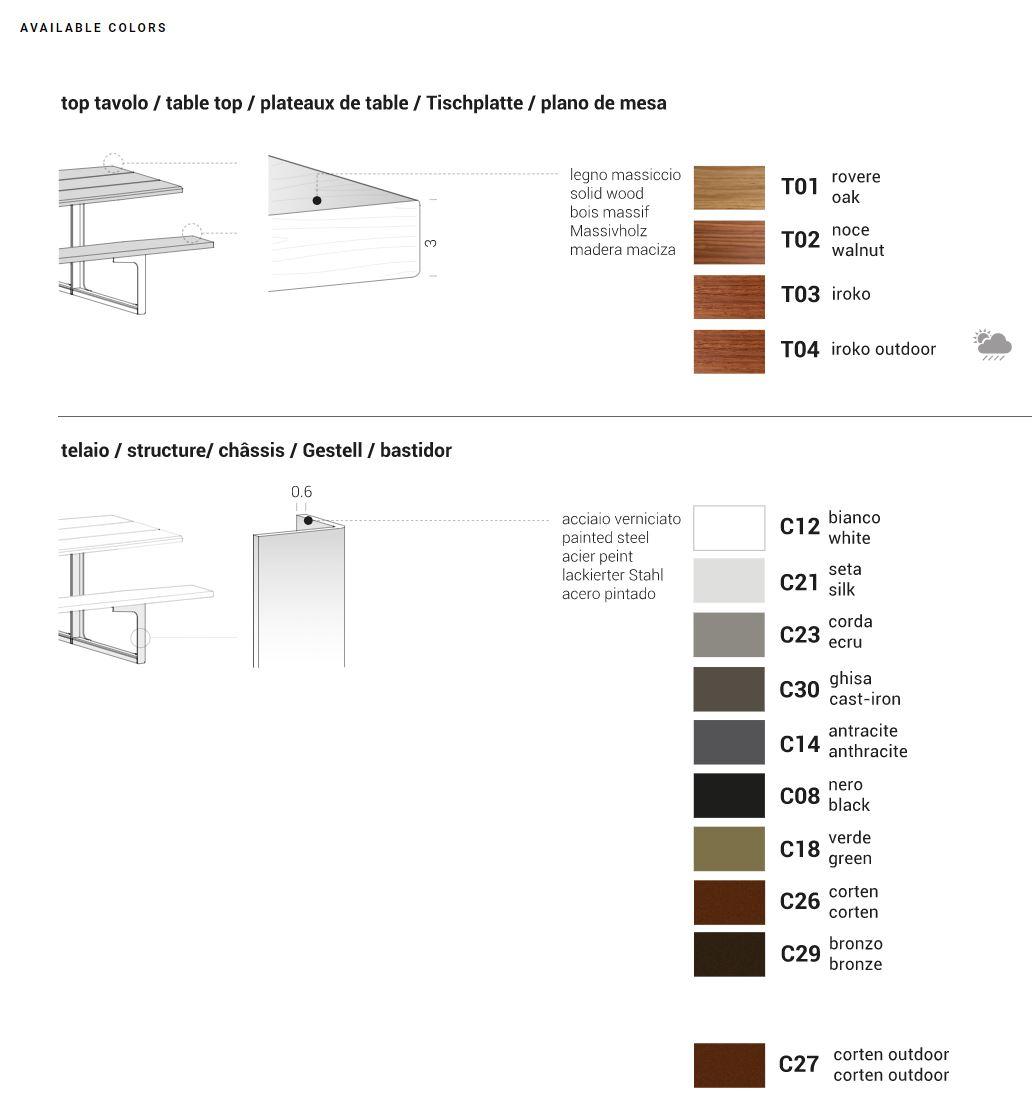 Hammer HA03 table color