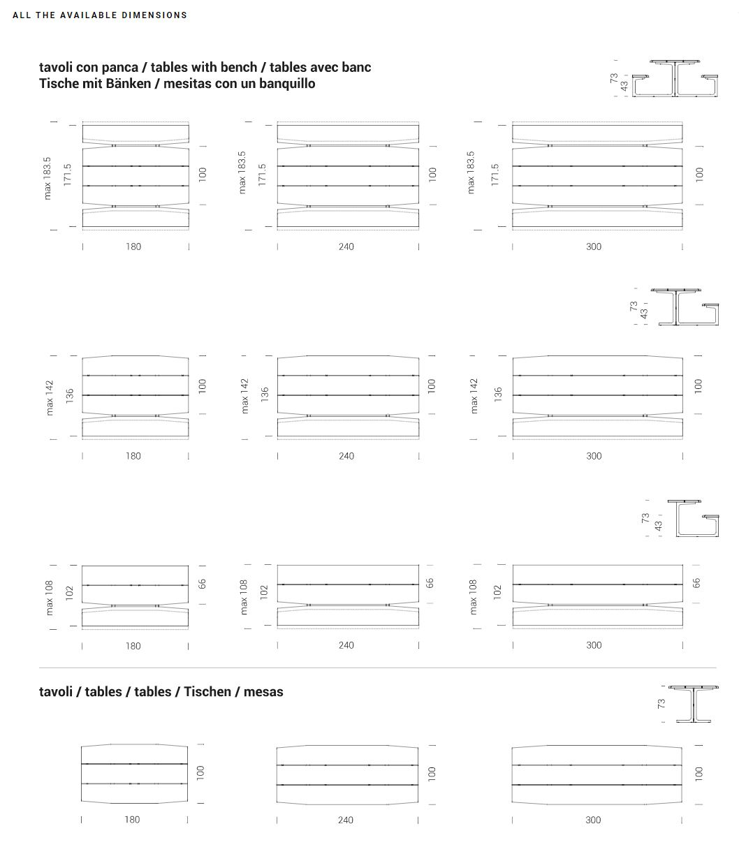 Hammer HA03 table configuration