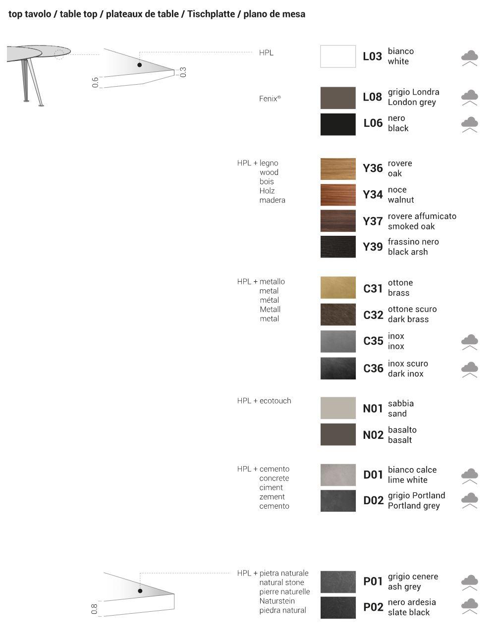 Extendo-MH29_color