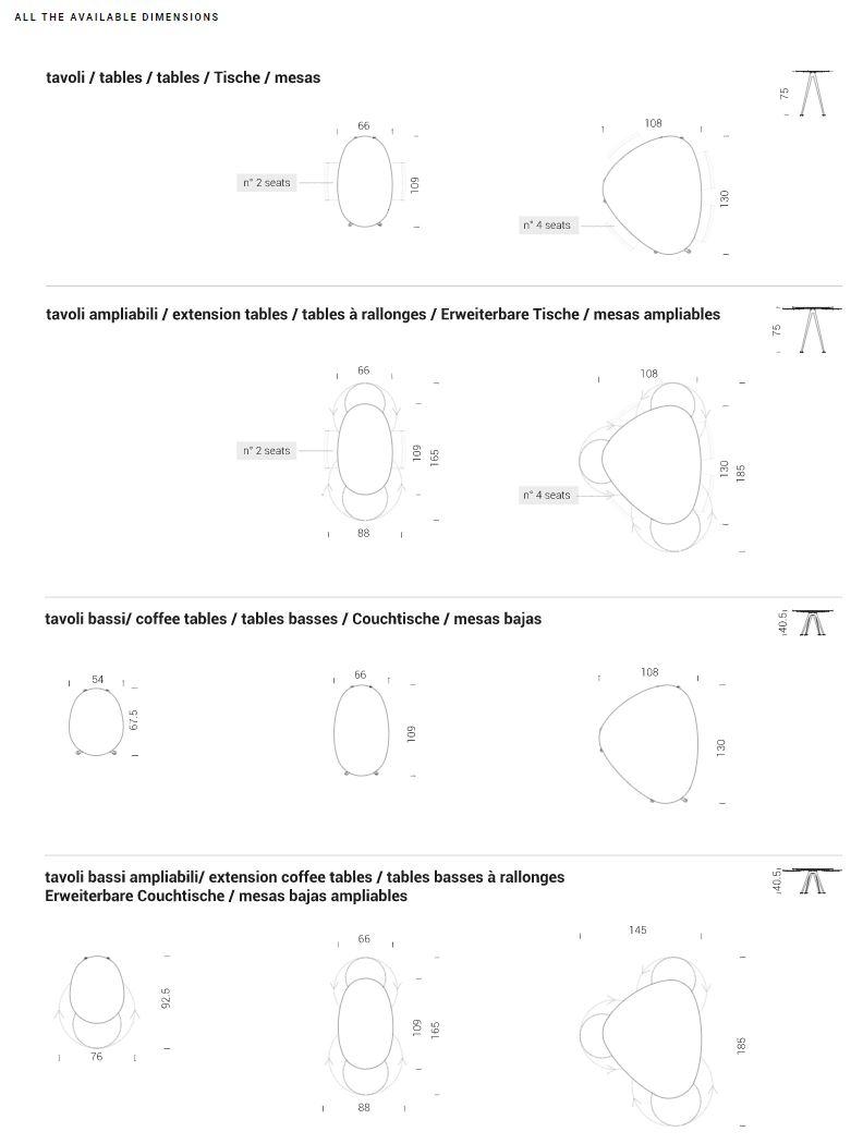 Extendo-MH29_configuration
